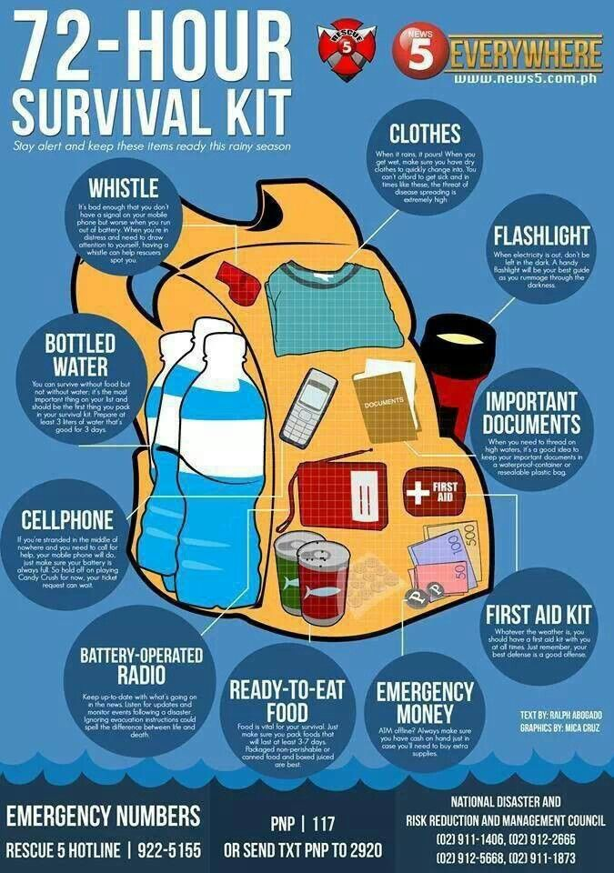 72Hr_Survival-supplies-infographic