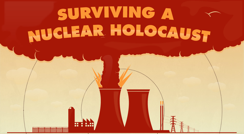 Survival Nuclear Holocaust (Infographic)
